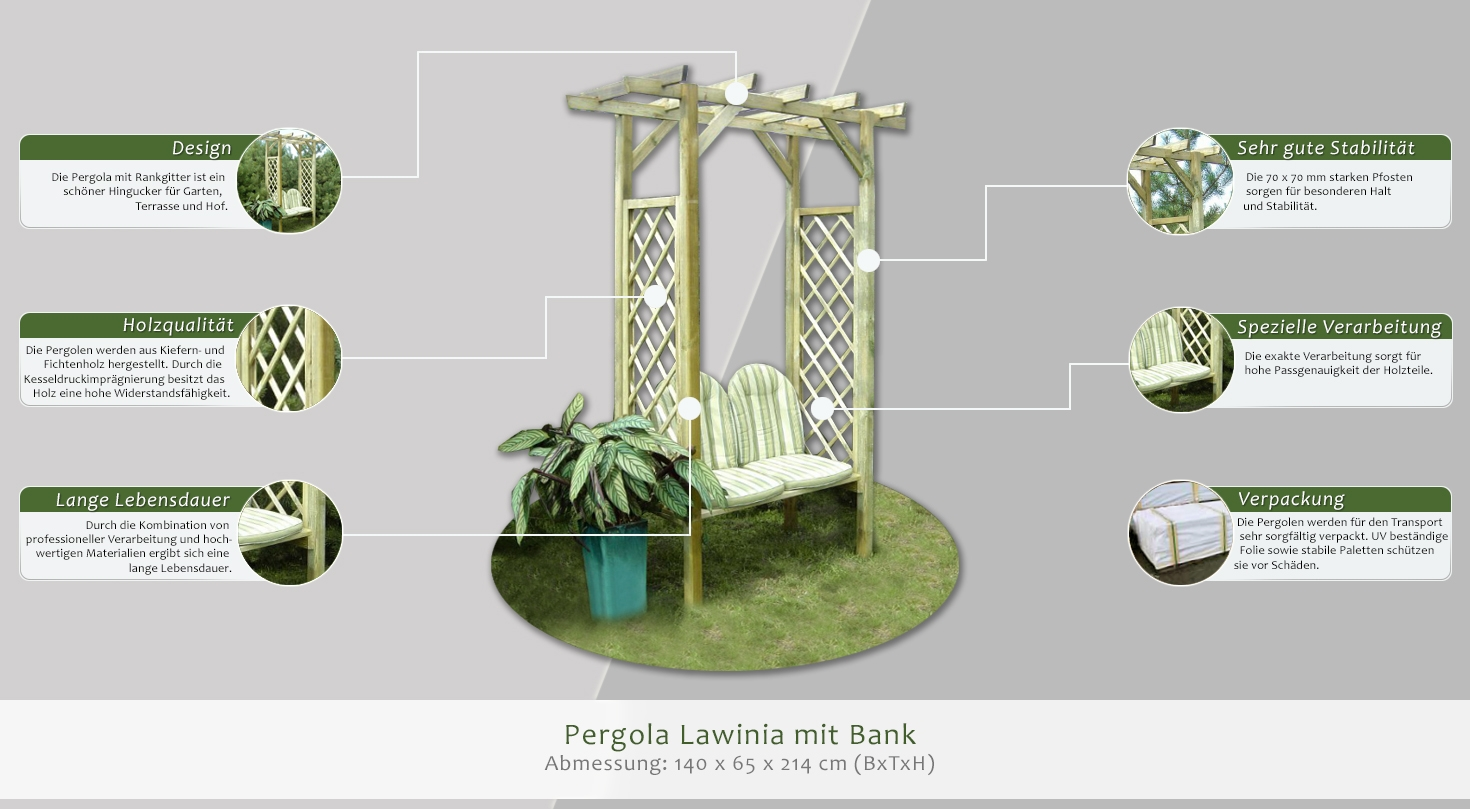 The best pergola images decks landscaping and mit