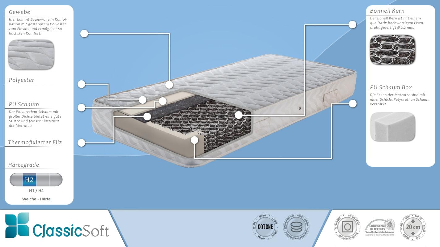 Matratze Classic Soft Mit Bonell Federkern Abmessungen 80 X 195 Cm