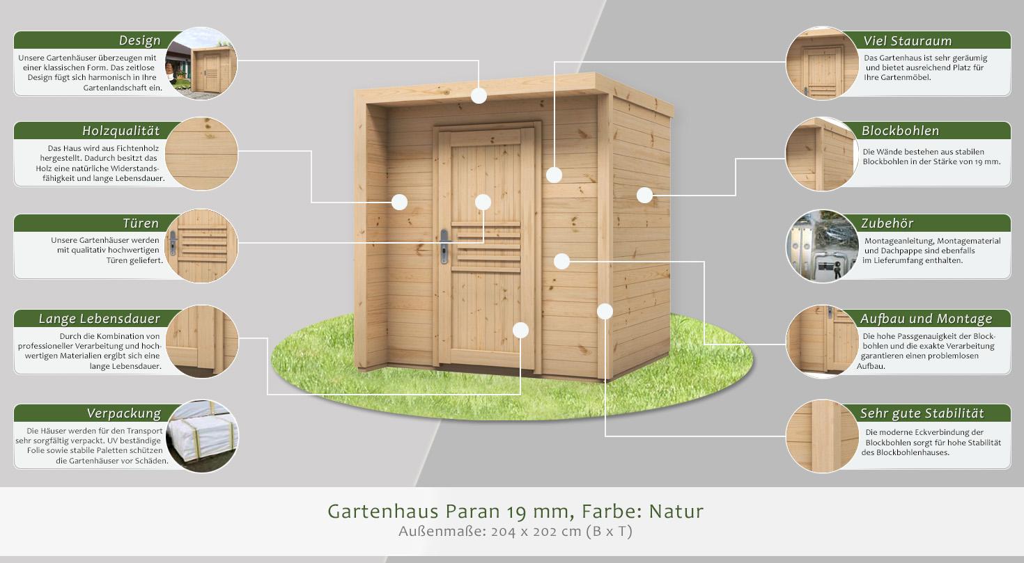 Gartenhaus Paran 19 mm, Farbe: Natur - Außenmaße (B x T): 204 x 202 cm