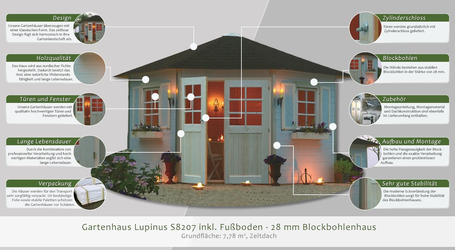 gartenhaus lupinus s8207 inkl fu boden 28 mm. Black Bedroom Furniture Sets. Home Design Ideas