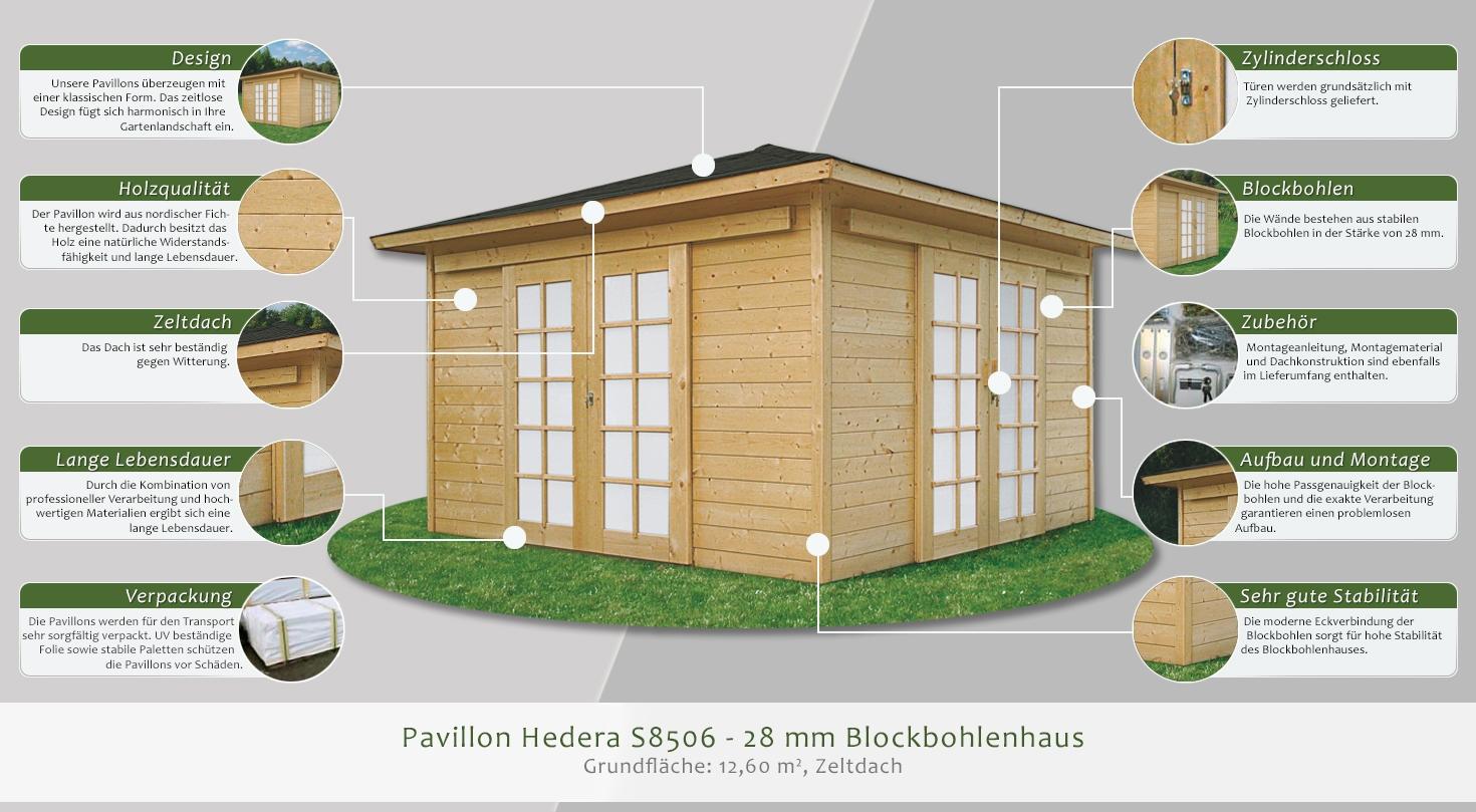 pavillon hedera s8506 28 mm blockbohlen grundfl che 12. Black Bedroom Furniture Sets. Home Design Ideas
