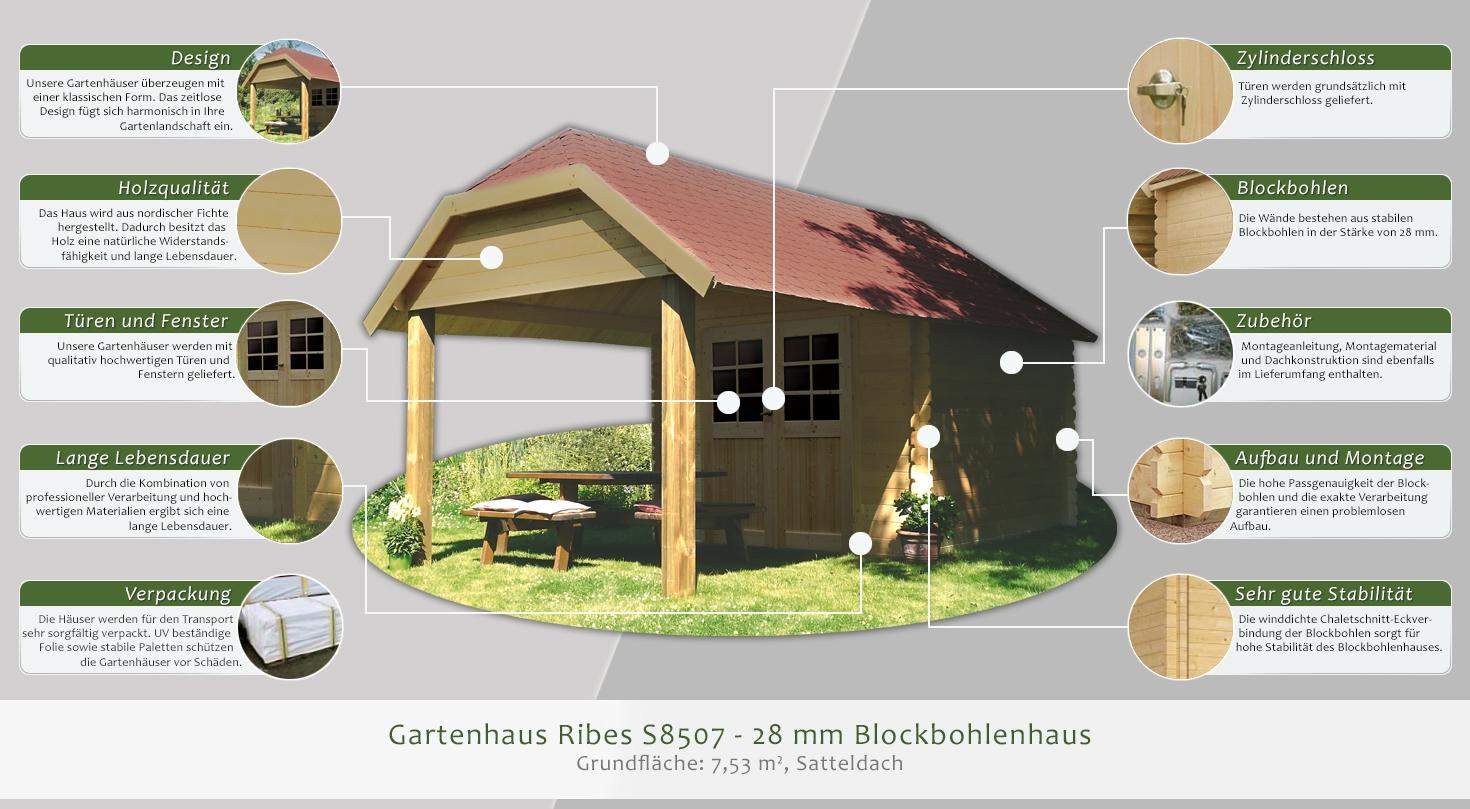 gartenhaus ribes s8507 28 mm blockbohlenhaus. Black Bedroom Furniture Sets. Home Design Ideas