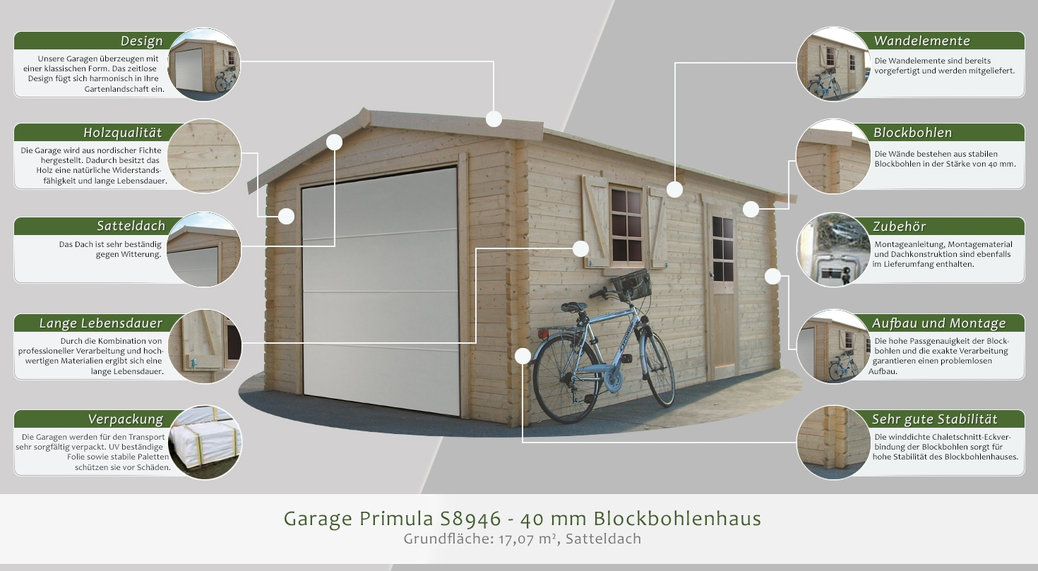 garage primula s8946 40 mm blockbohlenhaus grundfl che. Black Bedroom Furniture Sets. Home Design Ideas