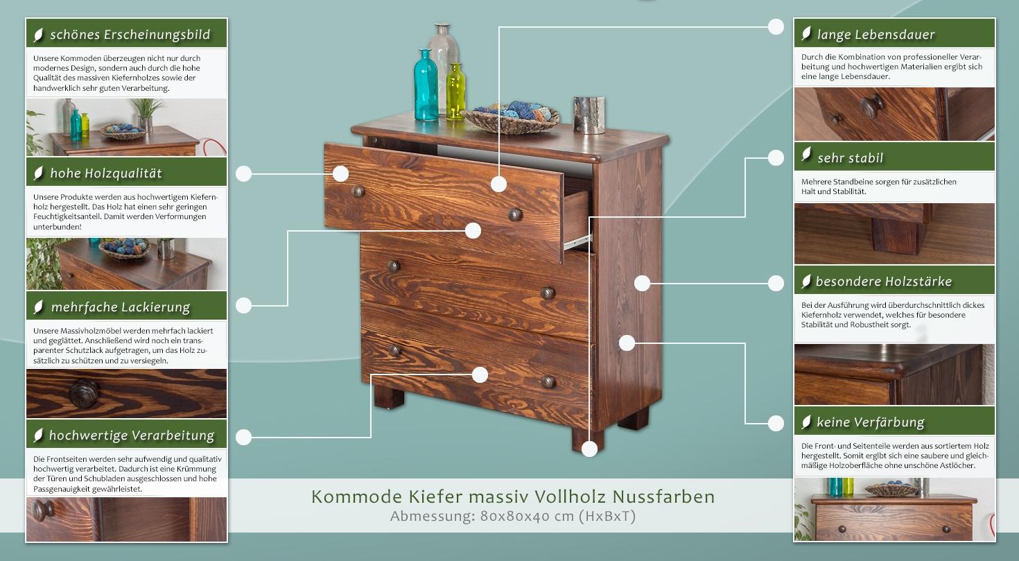 kommode 40 cm tief. Black Bedroom Furniture Sets. Home Design Ideas