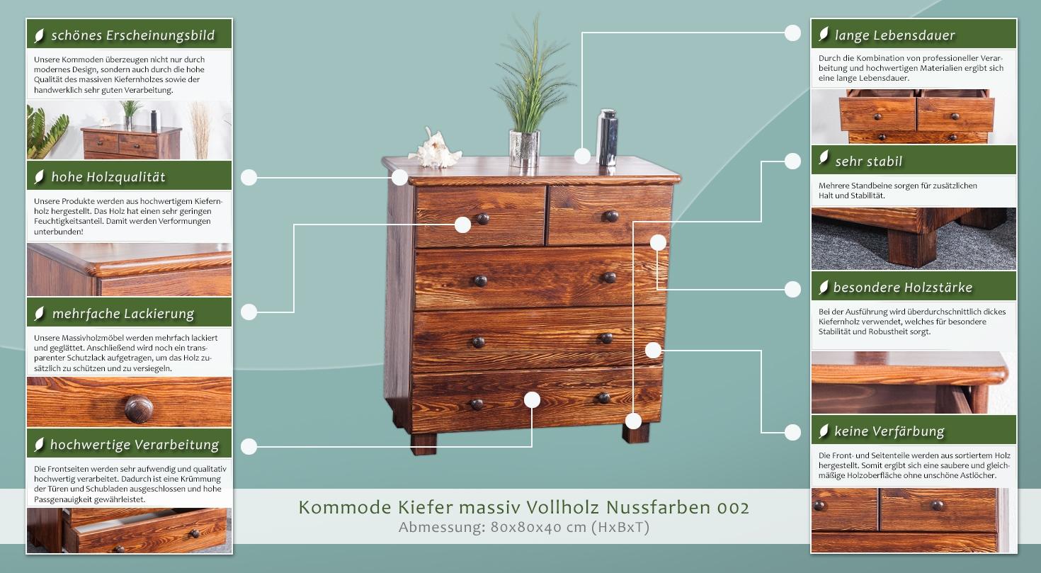 willhaben m bel kommode 203656 neuesten ideen f r die. Black Bedroom Furniture Sets. Home Design Ideas