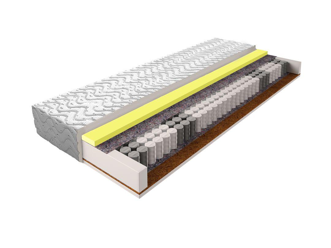 Matratze mit Taschenfederkern 030 - Größe: 90 x 200 cm, Höhe: 17 cm