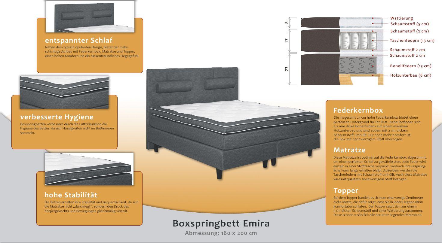 Komplettset Boxspringbett EMIRA, Box: Bonell - Federkern, Matratze: Taschen - Federkern, Top Matress: Schaumstoff - Abmessung: 180 x 200 cm