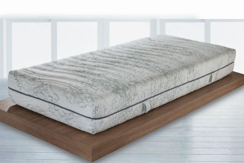 Matratze Balance Plus mit Taschen Federkern  - Abmessungen: 90 x 200 cm
