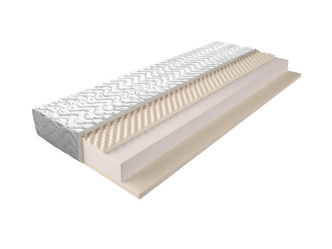 Matratze mit Schaumstoffkern 006 - Größe: 90 x 200 cm, Höhe: 16cm