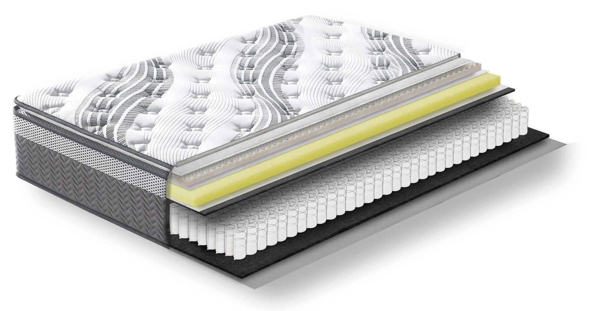 Steiner Premium Matratze Relax mit Taschenfederkern - Größe: 90 x 190 cm, Härtegrad H3-H4, Höhe: 33 cm